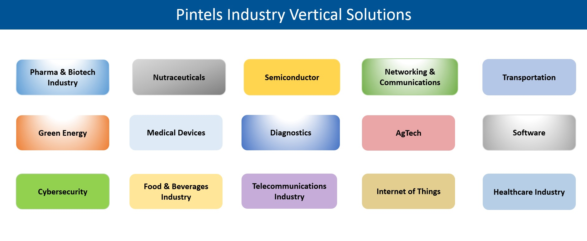 Pintels Industry Solutions