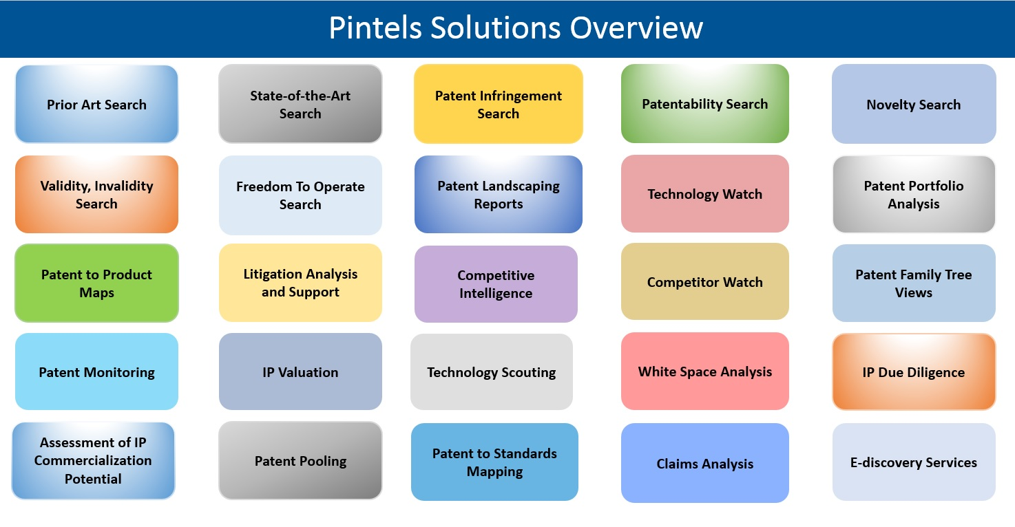 Pintels Solutions Overview