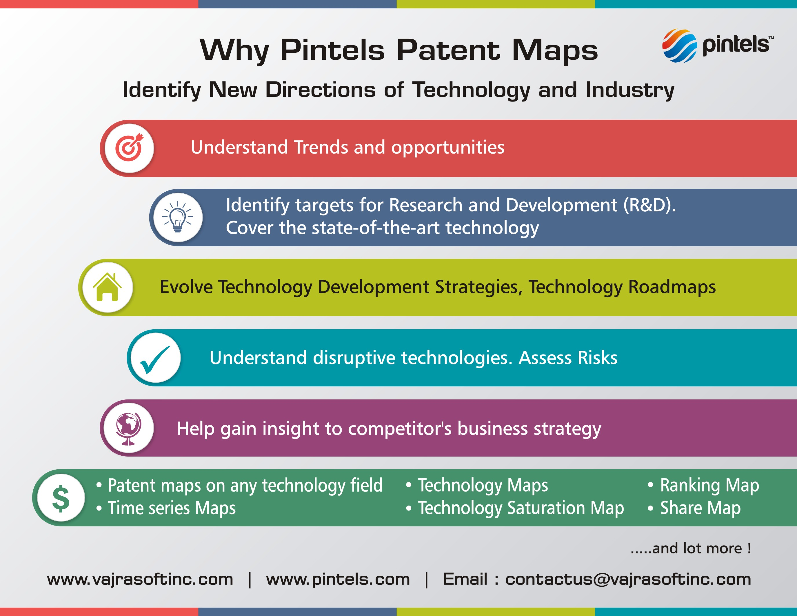 Pintels Patent Maps infographic